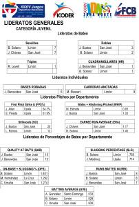 2015_07_15_00_JU_Lideratos Finales - Juvenil-1